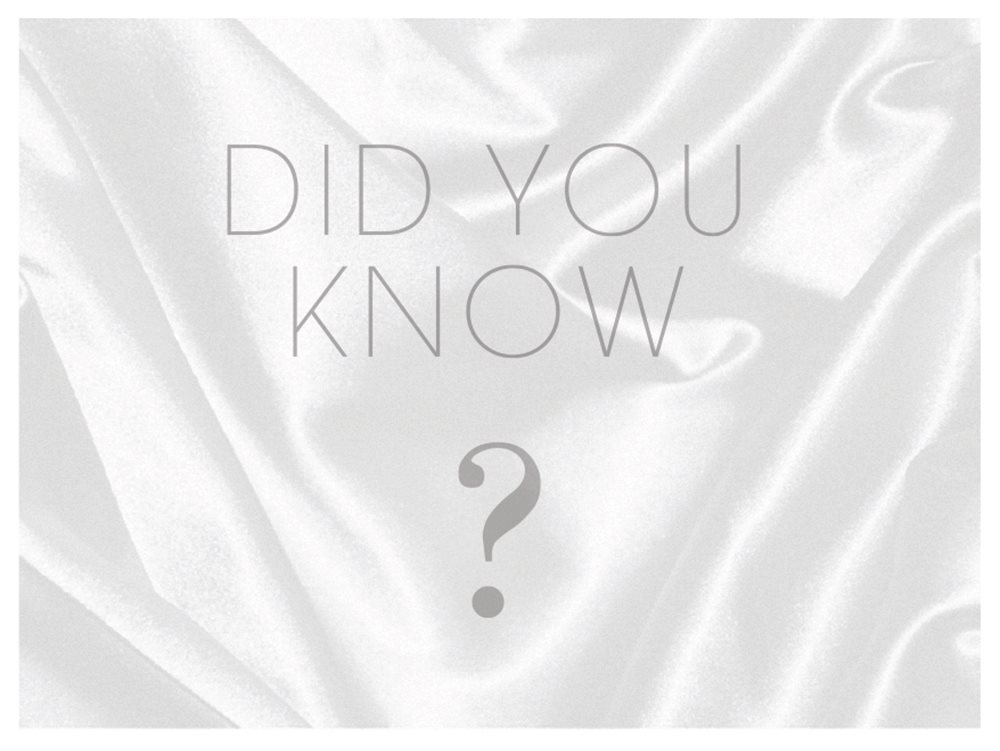 Did you know...? 2